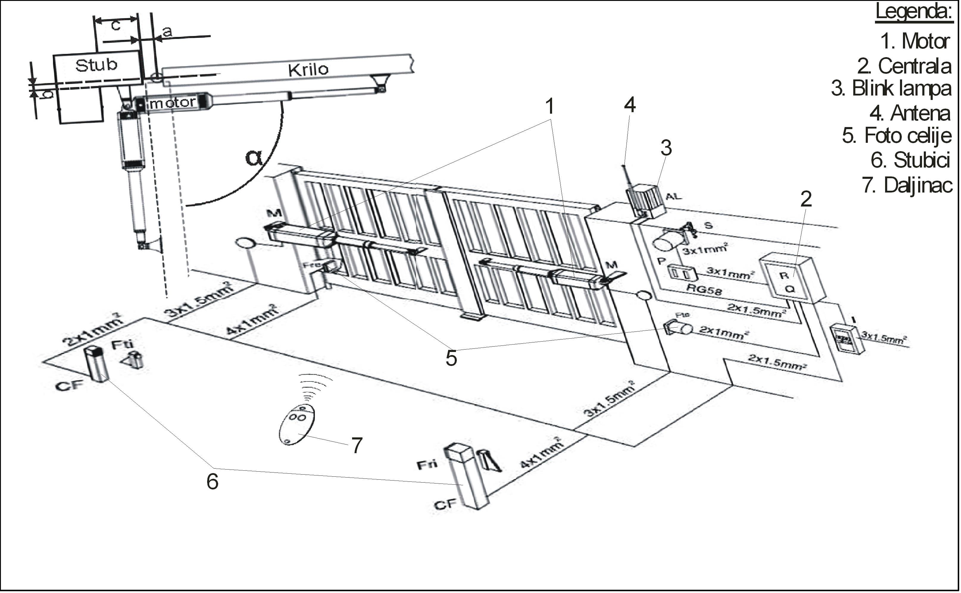 Zahtev za automatizaciju krilne kapije